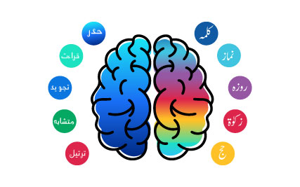 Quran Memorization Kids Course for Kids Learn Online